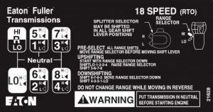 18 speed road ranger gear pattern